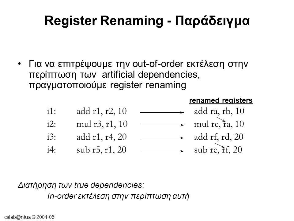 cslab@ntua © 2004-05 Register Renaming - Παράδειγμα Physical Register File rarh Physical Renaming Table r1r5 ra rbrc rd re rfrg rh Free List Μετά την αποκωδικοποίηση των εντολών i1 και i2, οι καταχωρητές r1 έως r5 αντιστοιχίζονται στους φυσικούς καταχωρητές ra έως rh, αντίστοιχα Αποκωδικοποίηση της εντολής i3 : ο καταχωρητής r1 αντιστοιχίζονται τώρα στον φυσικό καταχωρητή rf.