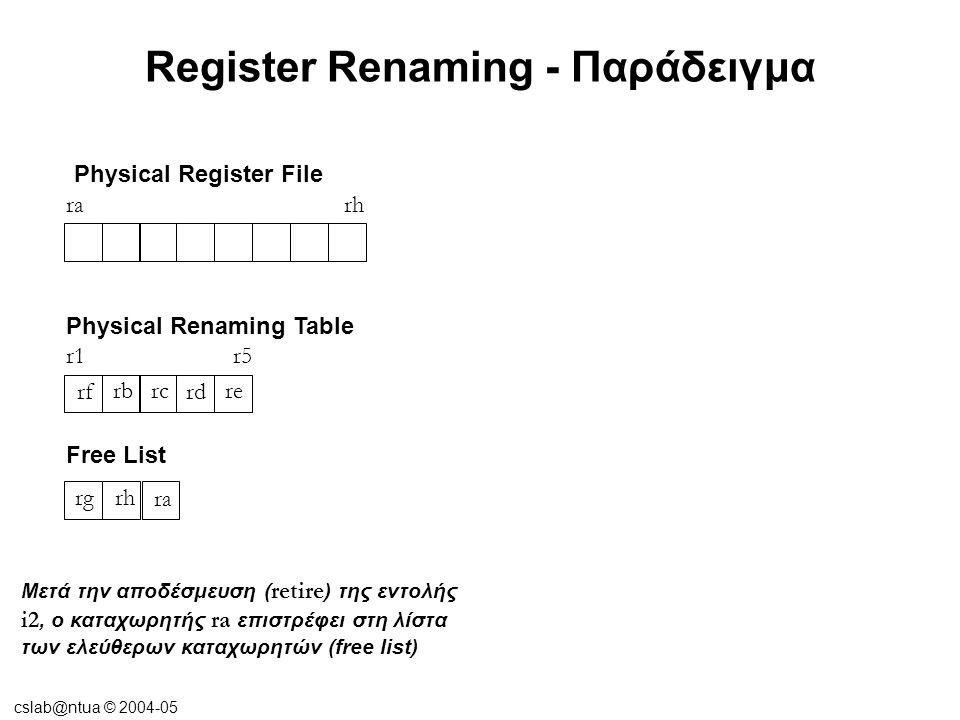 cslab@ntua © 2004-05 Register Renaming - Παράδειγμα Μετά την αποδέσμευση ( retire ) της εντολής i2, ο καταχωρητής ra επιστρέφει στη λίστα των ελεύθερω