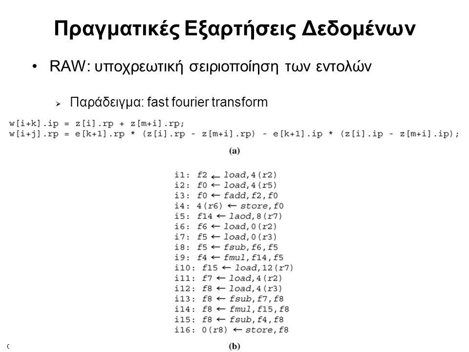 cslab@ntua © 2004-05 Πραγματικές Εξαρτήσεις Δεδομένων •RAW: υποχρεωτική σειριοποίηση των εντολών  Παράδειγμα: fast fourier transform
