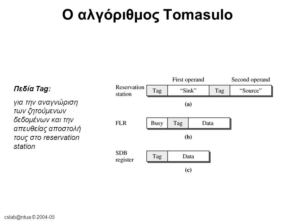 cslab@ntua © 2004-05 Ο αλγόριθμος Tomasulo Πεδία Tag: για την αναγνώριση των ζητούμενων δεδομένων και την απευθείας αποστολή τους στο reservation stat