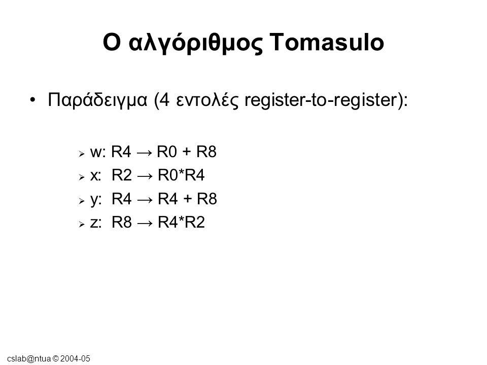 cslab@ntua © 2004-05 Ο αλγόριθμος Tomasulo •Παράδειγμα (4 εντολές register-to-register):  w: R4 → R0 + R8  x: R2 → R0*R4  y: R4 → R4 + R8  z: R8 →