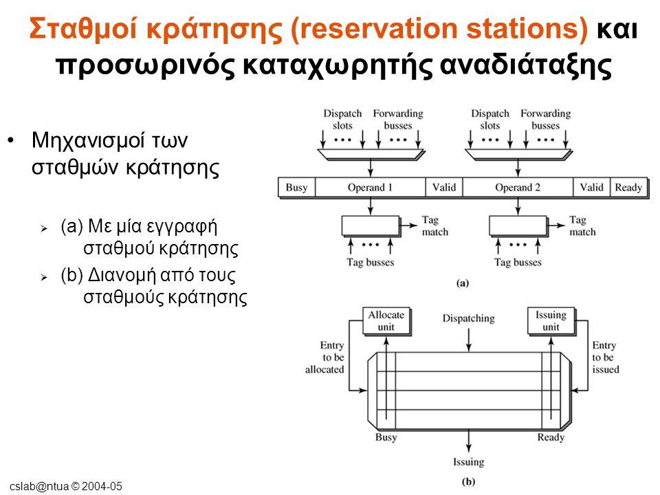 cslab@ntua © 2004-05 Σταθμοί κράτησης (reservation stations) και προσωρινός καταχωρητής αναδιάταξης •(a) Εγγραφή ενός προσωρινού καταχωρητή αναδιάταξης •(b) Οργάνωση του προσωρινού καταχωρητή αναδιάταξης
