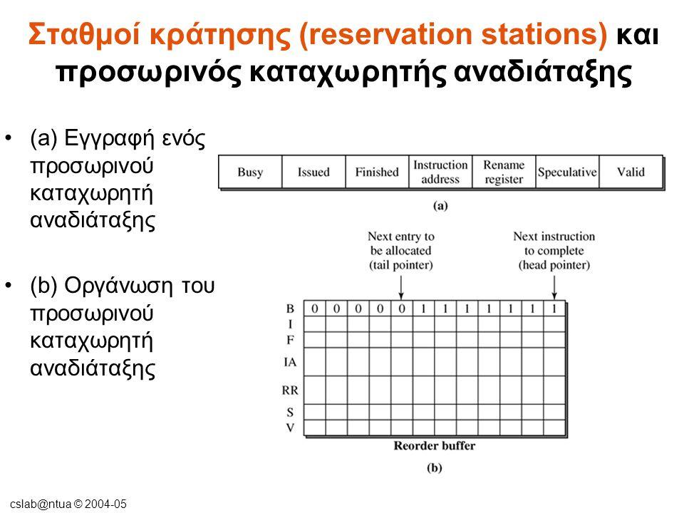 cslab@ntua © 2004-05 Δρομολογητής δυναμικών εντολών •Σχέδιο ενός Δρομολογητή δυναμικών εντολών  (a) Με «αιχμαλώτιση» δεδομένων  (b) Χωρίς «αιχμαλώτιση» δεδομένων
