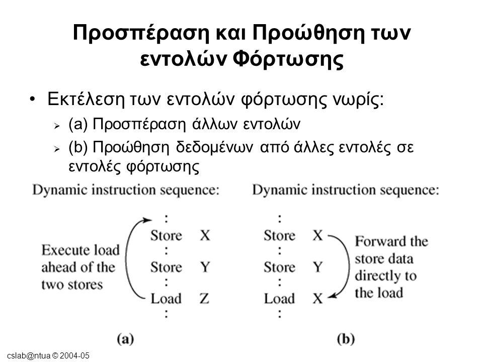 cslab@ntua © 2004-05 Προσπέραση και Προώθηση των εντολών Φόρτωσης •Εκτέλεση των εντολών φόρτωσης νωρίς:  (a) Προσπέραση άλλων εντολών  (b) Προώθηση