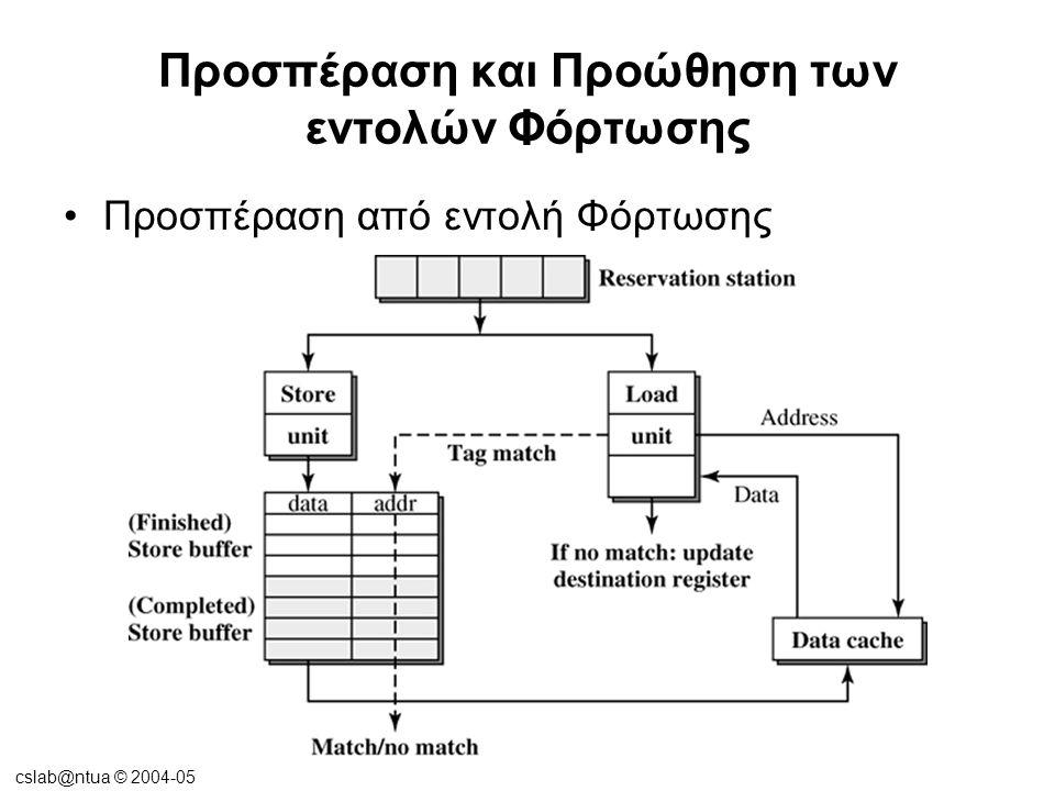 cslab@ntua © 2004-05 Προσπέραση και Προώθηση των εντολών Φόρτωσης •Προώθηση σε εντολή Φόρτωσης