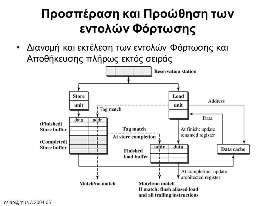 cslab@ntua © 2004-05 Άλλες Τεχνικές Ροής Δεδομένων της μνήμης •Κρυφή μνήμη δεδομένων, με διπλή πόρτα ανάγνωσης/εγγραφής που δεν μπλοκάρει (dual-ported, nonblocking)