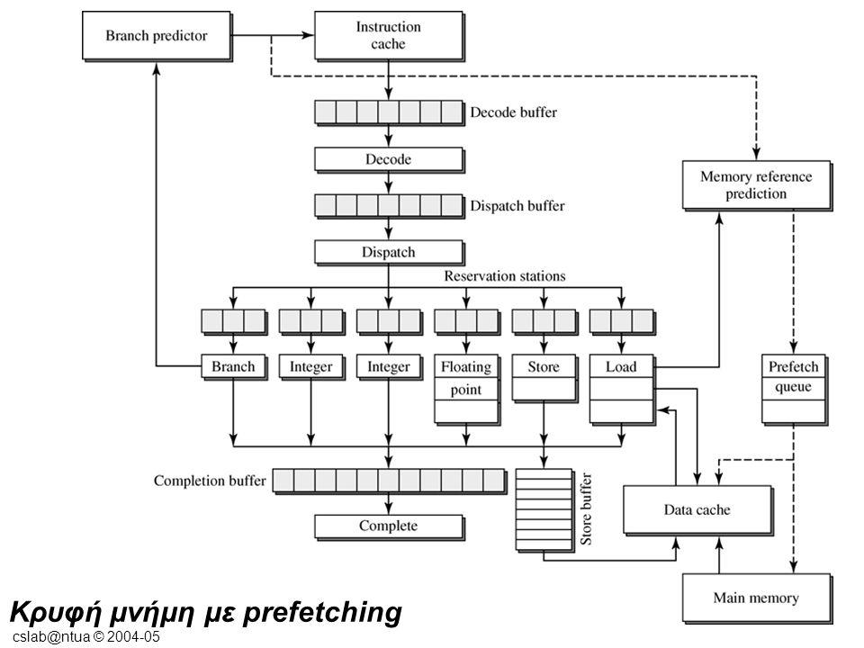 cslab@ntua © 2004-05 Prefetching - Παράδειγμα for i=0 to 1000000 a[i] = b[i*10]*10; programprefetcher… access b[100]access b[100]access b[110]waitmultiply by 10 store to a[10] access b[110]access b[110]access b[120] wait no wait.