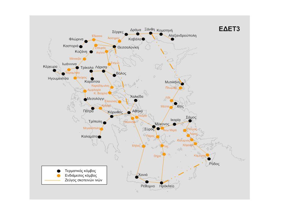 Εθνικό Δίκτυο Έρευνας & Τεχνολογίας Προώθηση νέων Τεχνολογιών Η ΕΔΕΤ ΑΕ στηρίζει και διαδίδει τις τεχνολογίες πληροφορικής και επικοινωνιών: • Προωθεί τις Τεχνολογίες Πληροφορικής και Επικοινωνιών για μία φιλική προς τον χρήστη Κοινωνία της Πληροφορίας • Συντονίζει το e-Βusiness Forum •τεχνολογικά αναπτυξιακά έργα προώθησης του ηλεκτρονικού επιχειρείν στις Ελληνικές Μικρομεσαίες επιχειρήσεις