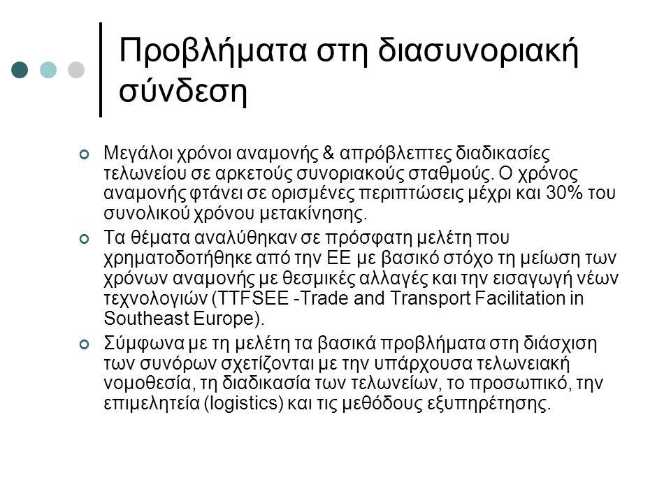 Προβλήματα στη διασυνοριακή σύνδεση Μεγάλοι χρόνοι αναμονής & απρόβλεπτες διαδικασίες τελωνείου σε αρκετούς συνοριακούς σταθμούς.