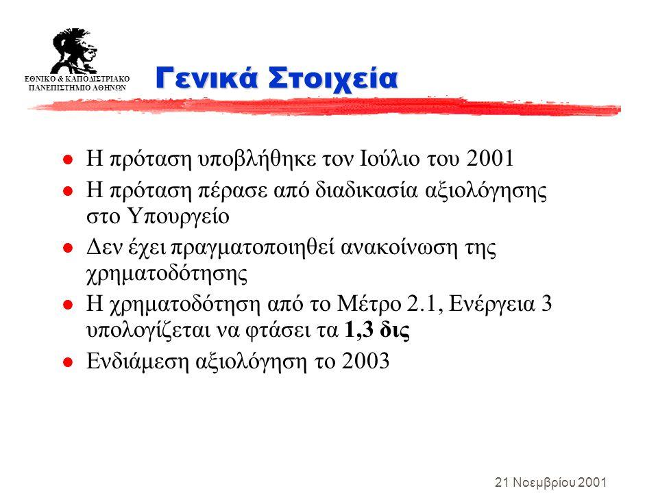 ΕΘΝΙΚΟ & ΚΑΠΟΔΙΣΤΡΙΑΚΟ ΠΑΝΕΠΙΣΤΗΜΙΟ ΑΘΗΝΩΝ 21 Νοεμβρίου 2001 Γενικά Στοιχεία l Η πρόταση υποβλήθηκε τον Ιούλιο του 2001 l Η πρόταση πέρασε από διαδικασία αξιολόγησης στο Υπουργείο l Δεν έχει πραγματοποιηθεί ανακοίνωση της χρηματοδότησης l Η χρηματοδότηση από το Μέτρο 2.1, Ενέργεια 3 υπολογίζεται να φτάσει τα 1,3 δις l Ενδιάμεση αξιολόγηση το 2003