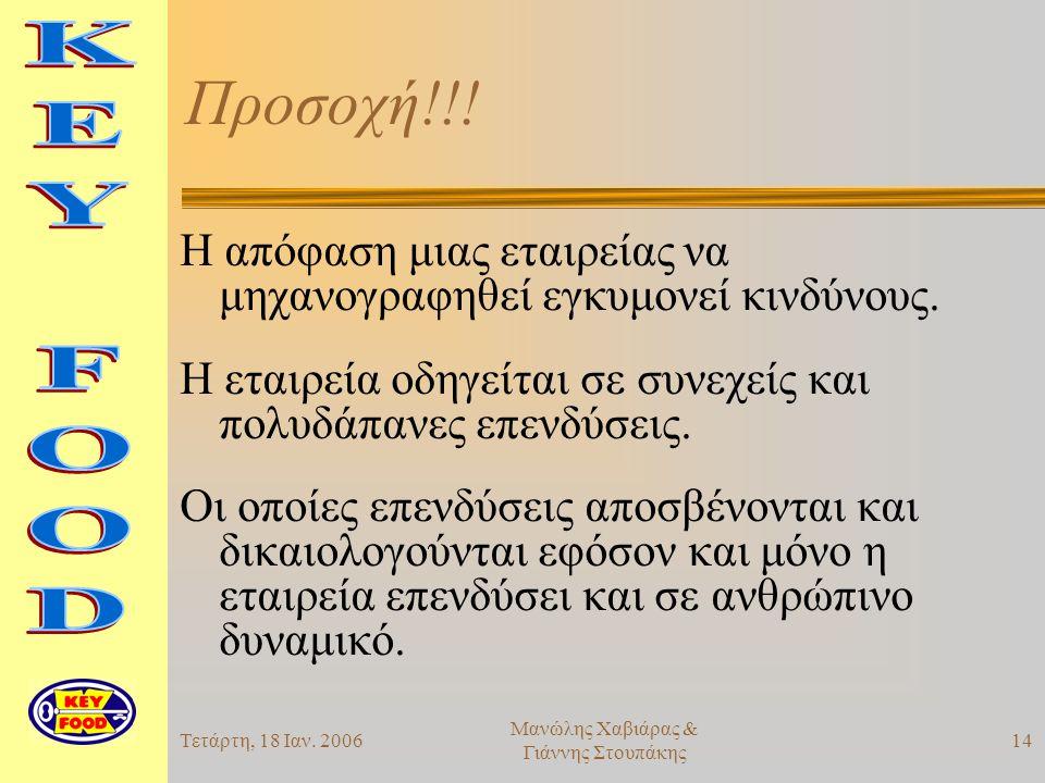 Τετάρτη, 18 Ιαν. 200614 Μανώλης Χαβιάρας & Γιάννης Στουπάκης Προσοχή!!.