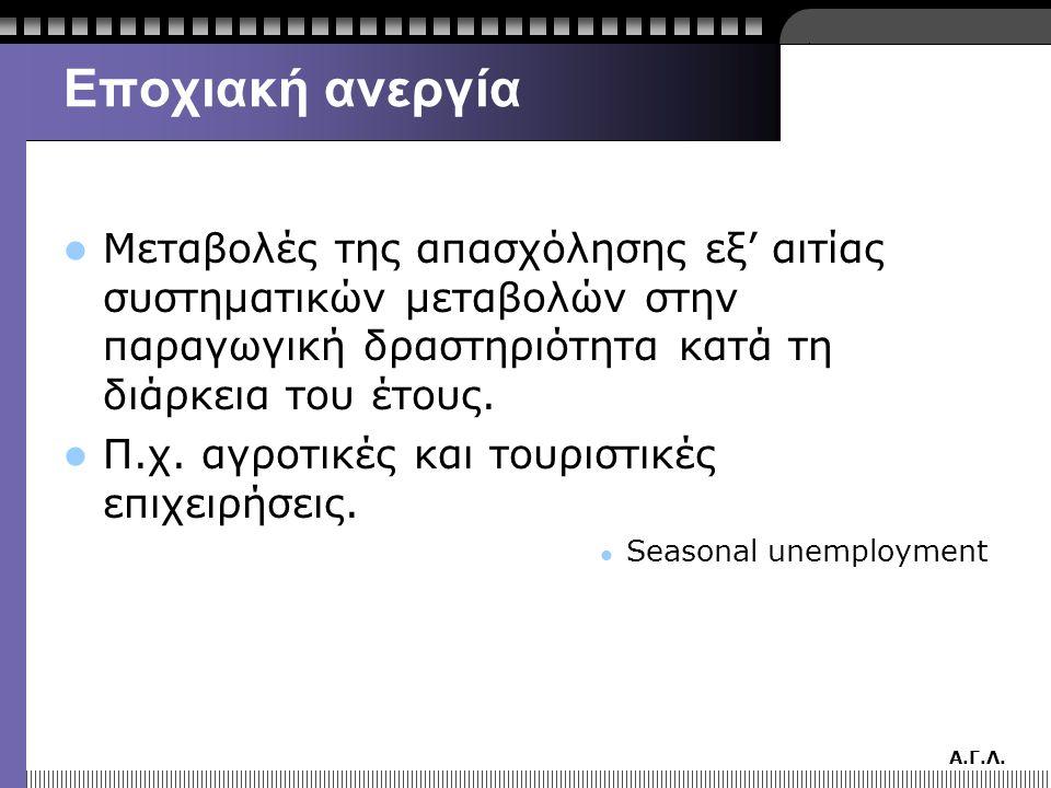 Α.Γ.Λ. Εποχιακή ανεργία  Μεταβολές της απασχόλησης εξ' αιτίας συστηματικών μεταβολών στην παραγωγική δραστηριότητα κατά τη διάρκεια του έτους.  Π.χ.