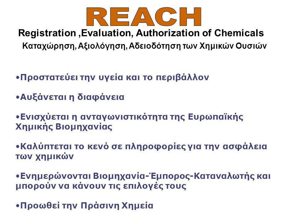Registration,Evaluation, Authorization of Chemicals Καταχώρηση, Αξιολόγηση, Αδειοδότηση των Χημικών Ουσιών •Προστατεύει την υγεία και το περιβάλλον •Α
