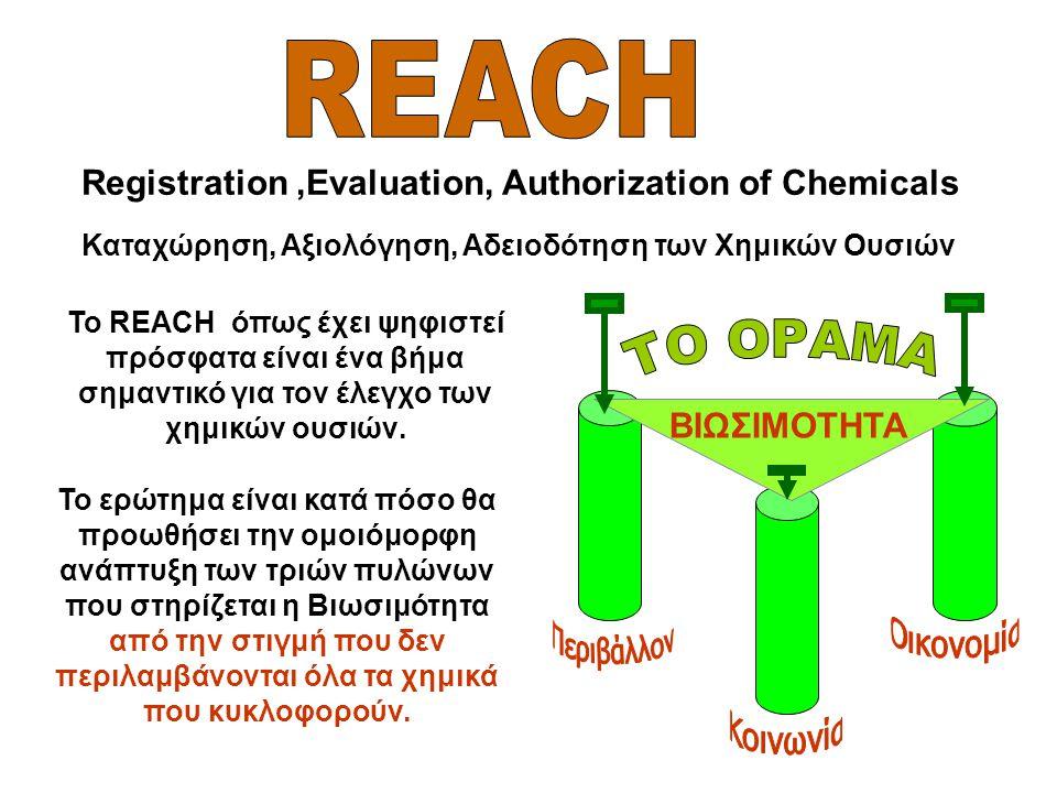 Registration,Evaluation, Authorization of Chemicals Καταχώρηση, Αξιολόγηση, Αδειοδότηση των Χημικών Ουσιών Το ερώτημα είναι κατά πόσο θα προωθήσει την ομοιόμορφη ανάπτυξη των τριών πυλώνων που στηρίζεται η Βιωσιμότητα από την στιγμή που δεν περιλαμβάνονται όλα τα χημικά που κυκλοφορούν.