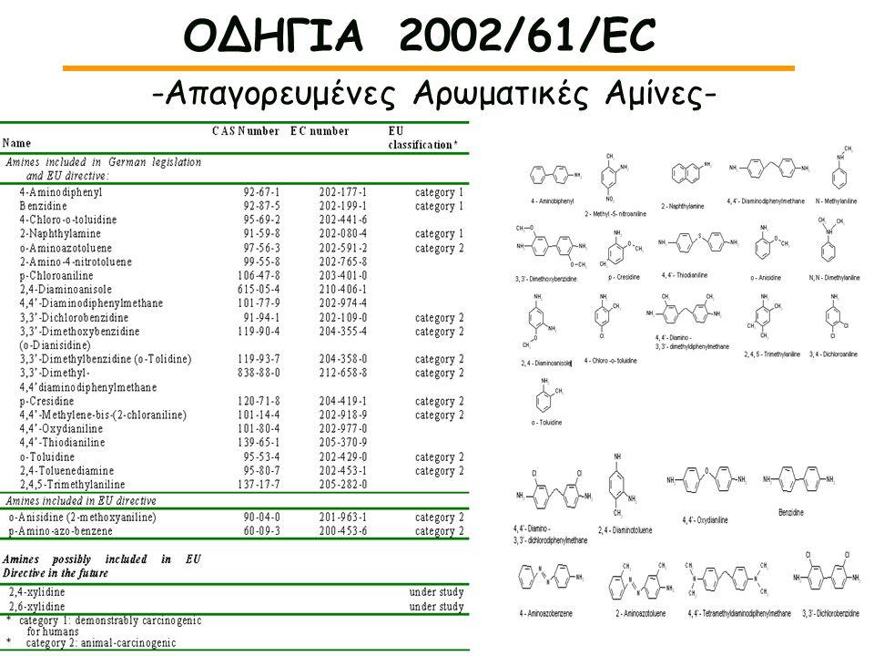 ΟΔΗΓΙΑ 2002/61/EC -Απαγορευμένες Αρωματικές Αμίνες-