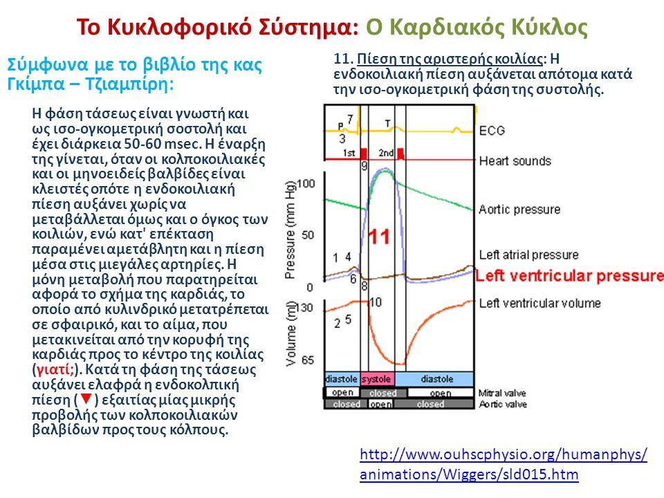 Το Κυκλοφορικό Σύστημα: Ο Καρδιακός Κύκλος Σύμφωνα με το βιβλίο της κας Γκίμπα – Τζιαμπίρη: Η φάση τάσεως είναι γνωστή και ως ισο-ογκομετρική σοστολή