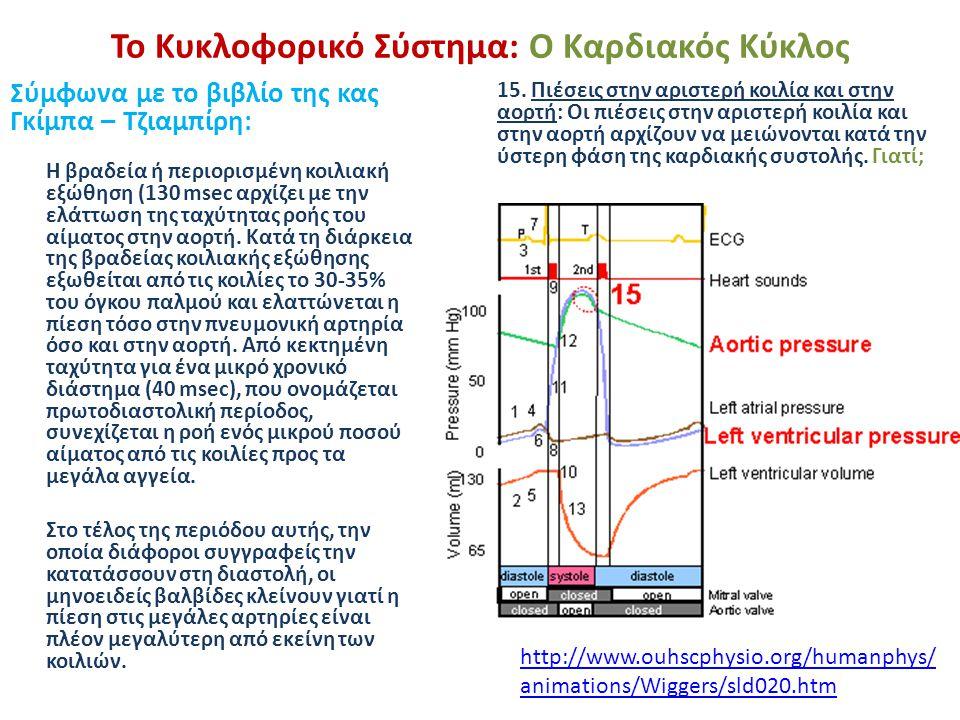 Το Κυκλοφορικό Σύστημα: Ο Καρδιακός Κύκλος Σύμφωνα με το βιβλίο της κας Γκίμπα – Τζιαμπίρη: Η βραδεία ή περιορισμένη κοιλιακή εξώθηση (130 msec αρχίζε