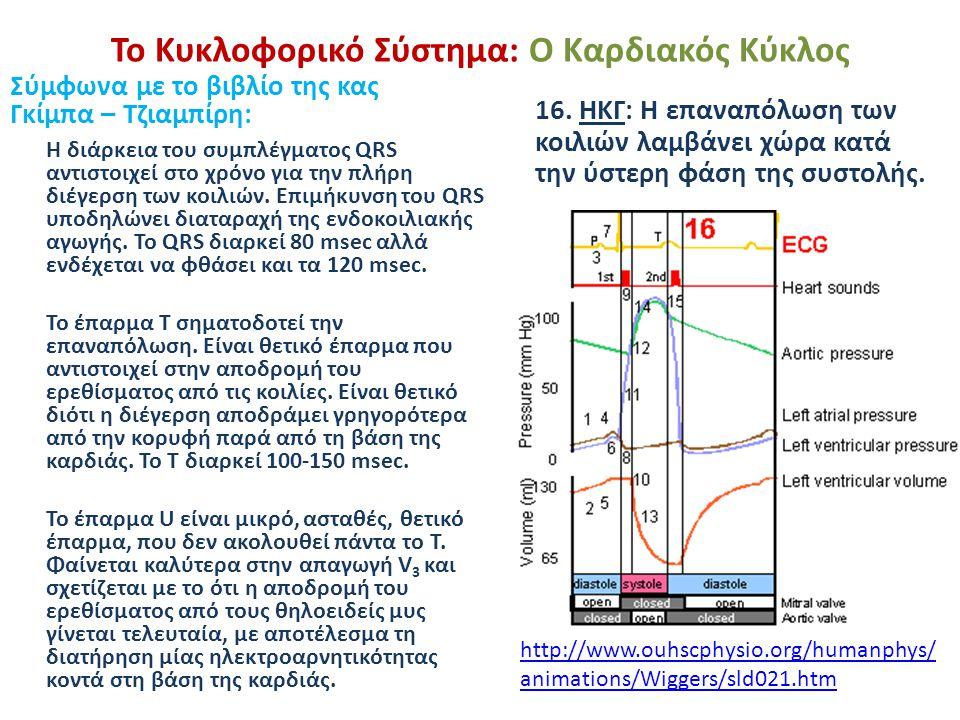 Το Κυκλοφορικό Σύστημα: Ο Καρδιακός Κύκλος Σύμφωνα με το βιβλίο της κας Γκίμπα – Τζιαμπίρη: Η διάρκεια του συμπλέγματος QRS αντιστοιχεί στο χρόνο για