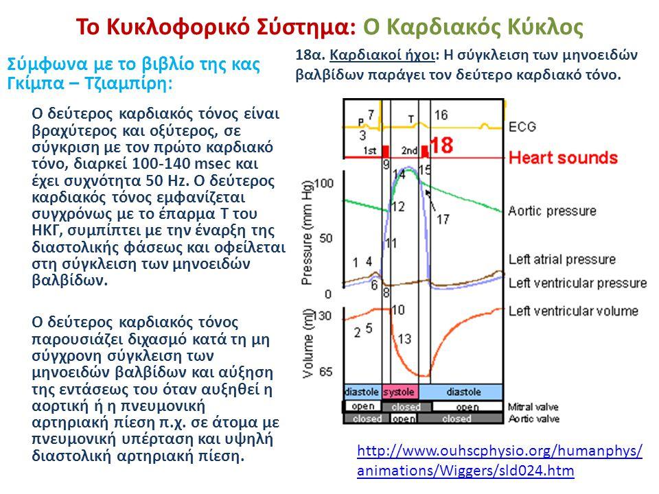 Το Κυκλοφορικό Σύστημα: Ο Καρδιακός Κύκλος Σύμφωνα με το βιβλίο της κας Γκίμπα – Τζιαμπίρη: Ο δεύτερος καρδιακός τόνος είναι βραχύτερος και οξύτερος,