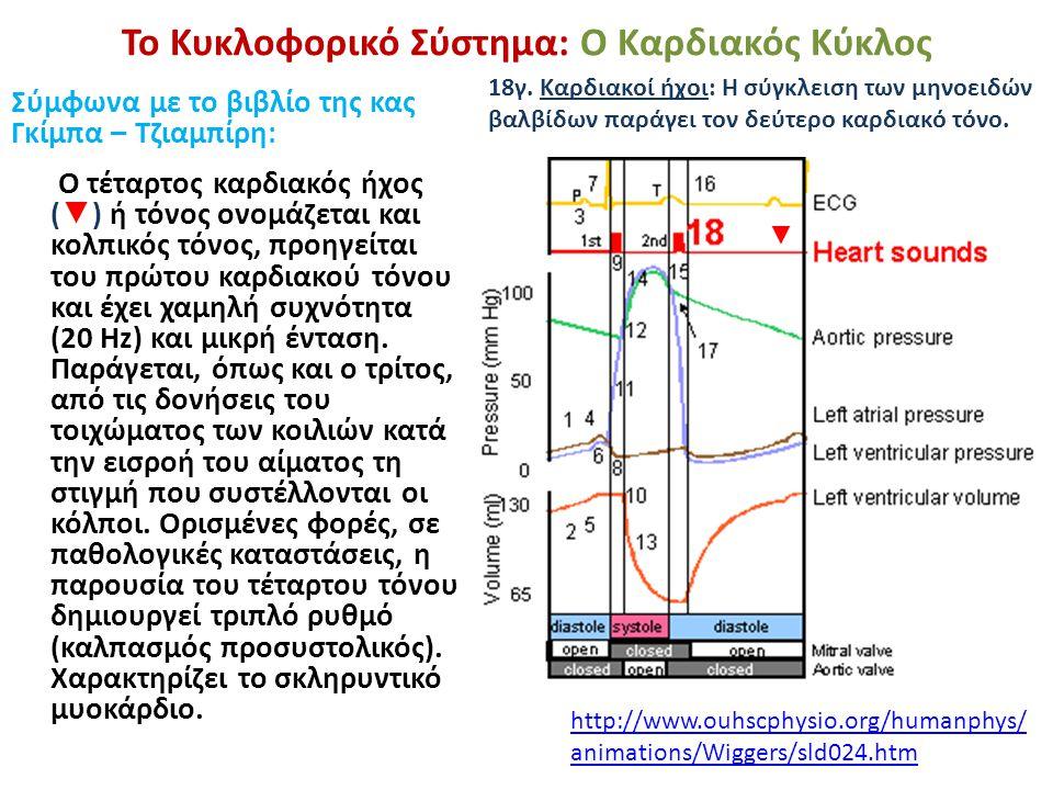 Το Κυκλοφορικό Σύστημα: Ο Καρδιακός Κύκλος Σύμφωνα με το βιβλίο της κας Γκίμπα – Τζιαμπίρη: Ο τέταρτος καρδιακός ήχος ( ▼ ) ή τόνος ονομάζεται και κολ
