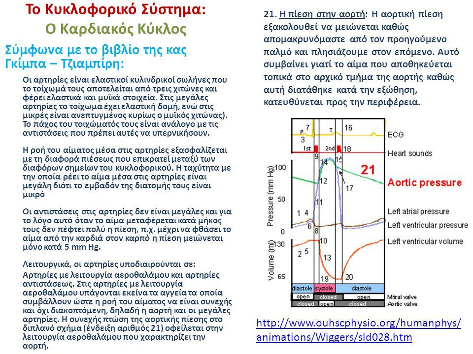 Το Κυκλοφορικό Σύστημα: Ο Καρδιακός Κύκλος Σύμφωνα με το βιβλίο της κας Γκίμπα – Τζιαμπίρη: Οι αρτηρίες είναι ελαστικοί κυλινδρικοί σωλήνες που το τοί