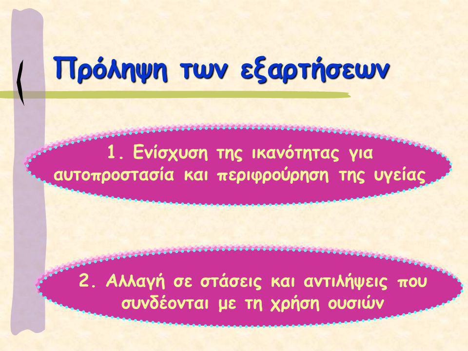 Πρόληψη των εξαρτήσεων 1.Ενίσχυση της ικανότητας για αυτοπροστασία και περιφρούρηση της υγείας 2.