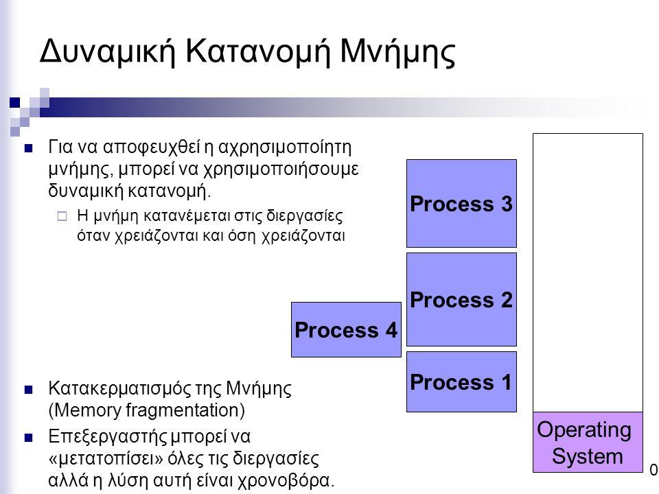 Δυναμική Κατανομή Μνήμης  Για να αποφευχθεί η αχρησιμοποίητη μνήμης, μπορεί να χρησιμοποιήσουμε δυναμική κατανομή.