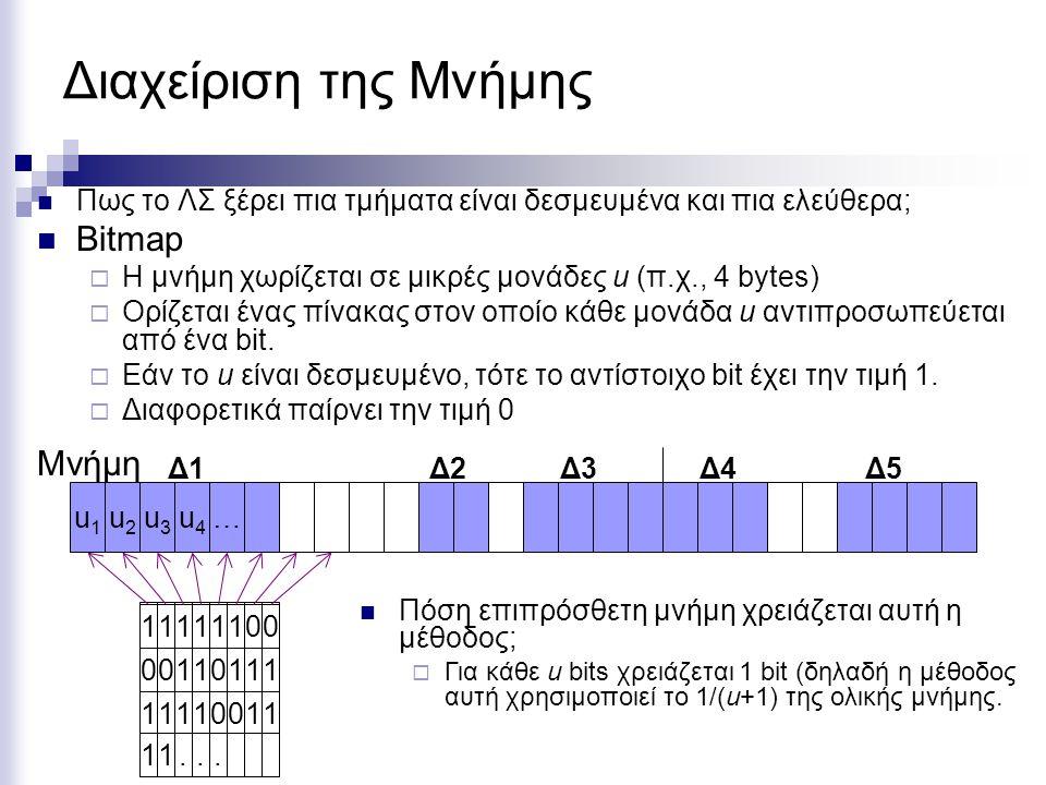 Διαχείριση της Μνήμης  Πως το ΛΣ ξέρει πια τμήματα είναι δεσμευμένα και πια ελεύθερα;  Bitmap  Η μνήμη χωρίζεται σε μικρές μονάδες u (π.χ., 4 bytes)  Ορίζεται ένας πίνακας στον οποίο κάθε μονάδα u αντιπροσωπεύεται από ένα bit.