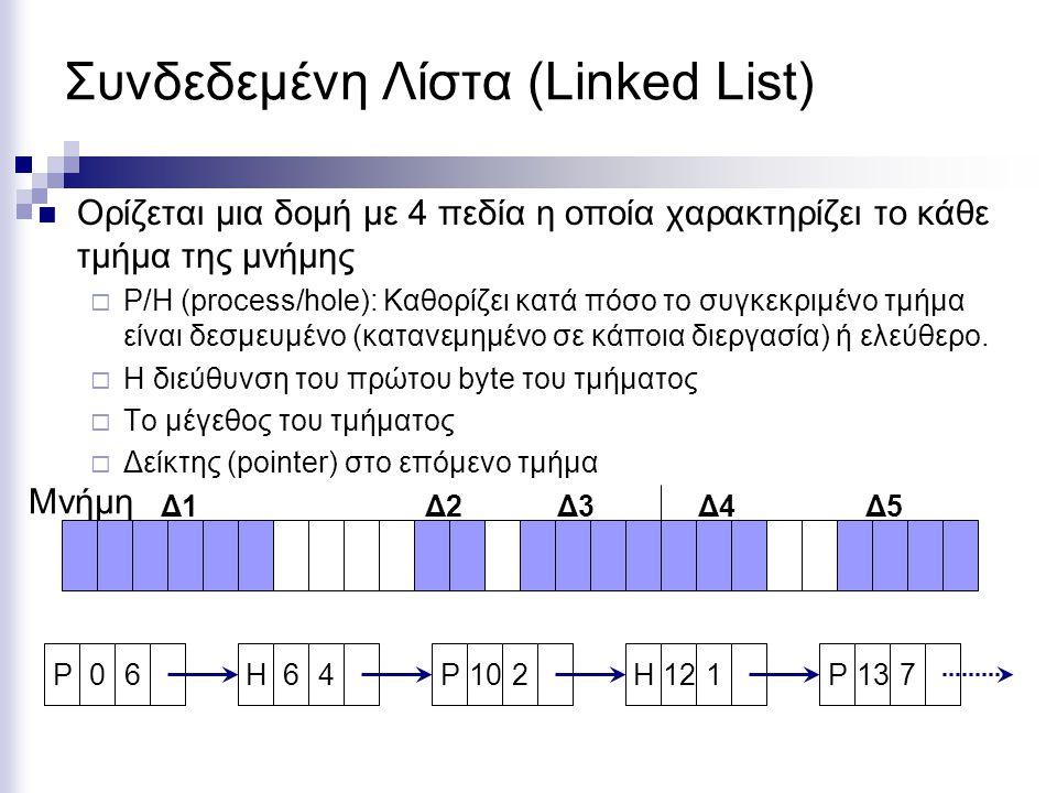 Συνδεδεμένη Λίστα (Linked List)  Ορίζεται μια δομή με 4 πεδία η οποία χαρακτηρίζει το κάθε τμήμα της μνήμης  P/H (process/hole): Καθορίζει κατά πόσο το συγκεκριμένο τμήμα είναι δεσμευμένο (κατανεμημένο σε κάποια διεργασία) ή ελεύθερο.
