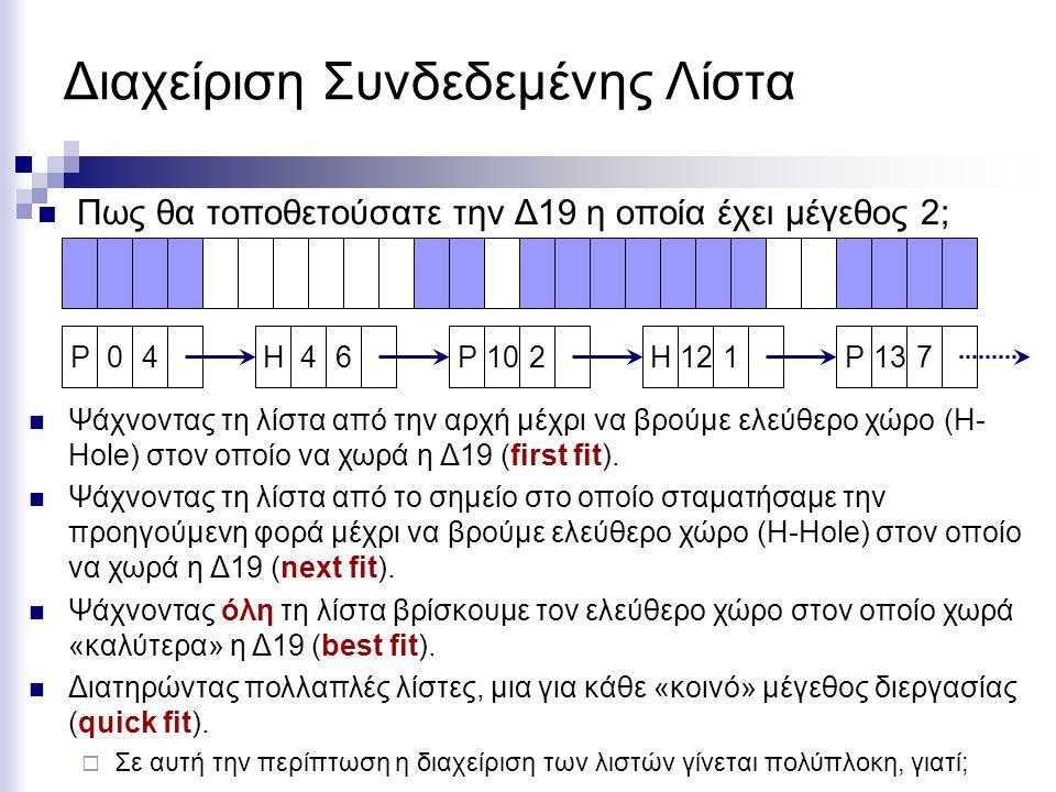 Διαχείριση Συνδεδεμένης Λίστα  Πως θα τοποθετούσατε την Δ19 η οποία έχει μέγεθος 2;  Ψάχνοντας τη λίστα από την αρχή μέχρι να βρούμε ελεύθερο χώρο (H- Hole) στον οποίο να χωρά η Δ19 (first fit).