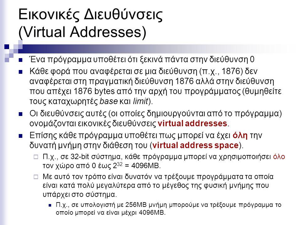 Εικονικές Διευθύνσεις (Virtual Addresses)  Ένα πρόγραμμα υποθέτει ότι ξεκινά πάντα στην διεύθυνση 0  Κάθε φορά που αναφέρεται σε μια διεύθυνση (π.χ., 1876) δεν αναφέρεται στη πραγματική διεύθυνση 1876 αλλά στην διεύθυνση που απέχει 1876 bytes από την αρχή του προγράμματος (θυμηθείτε τους καταχωρητές base και limit).
