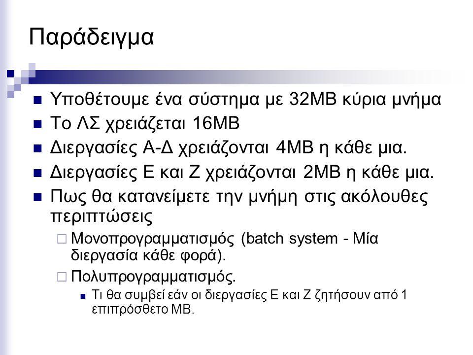 Παράδειγμα  Υποθέτουμε ένα σύστημα με 32ΜΒ κύρια μνήμα  Το ΛΣ χρειάζεται 16ΜΒ  Διεργασίες Α-Δ χρειάζονται 4ΜΒ η κάθε μια.