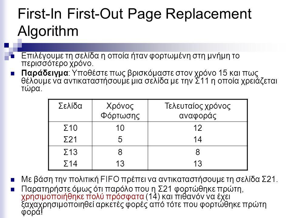 First-In First-Out Page Replacement Algorithm  Επιλέγουμε τη σελίδα η οποία ήταν φορτωμένη στη μνήμη το περισσότερο χρόνο.