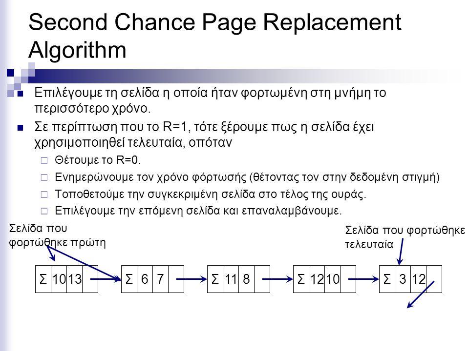 Σ106 Second Chance Page Replacement Algorithm  Επιλέγουμε τη σελίδα η οποία ήταν φορτωμένη στη μνήμη το περισσότερο χρόνο.