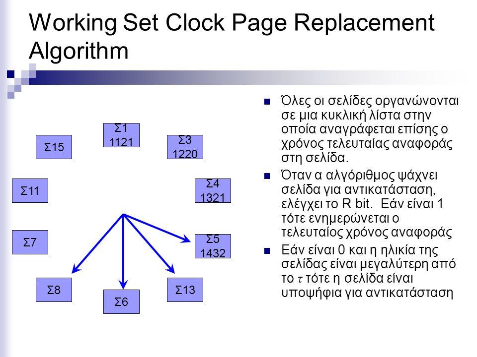 Working Set Clock Page Replacement Algorithm  Όλες οι σελίδες οργανώνονται σε μια κυκλική λίστα στην οποία αναγράφεται επίσης ο χρόνος τελευταίας αναφοράς στη σελίδα.