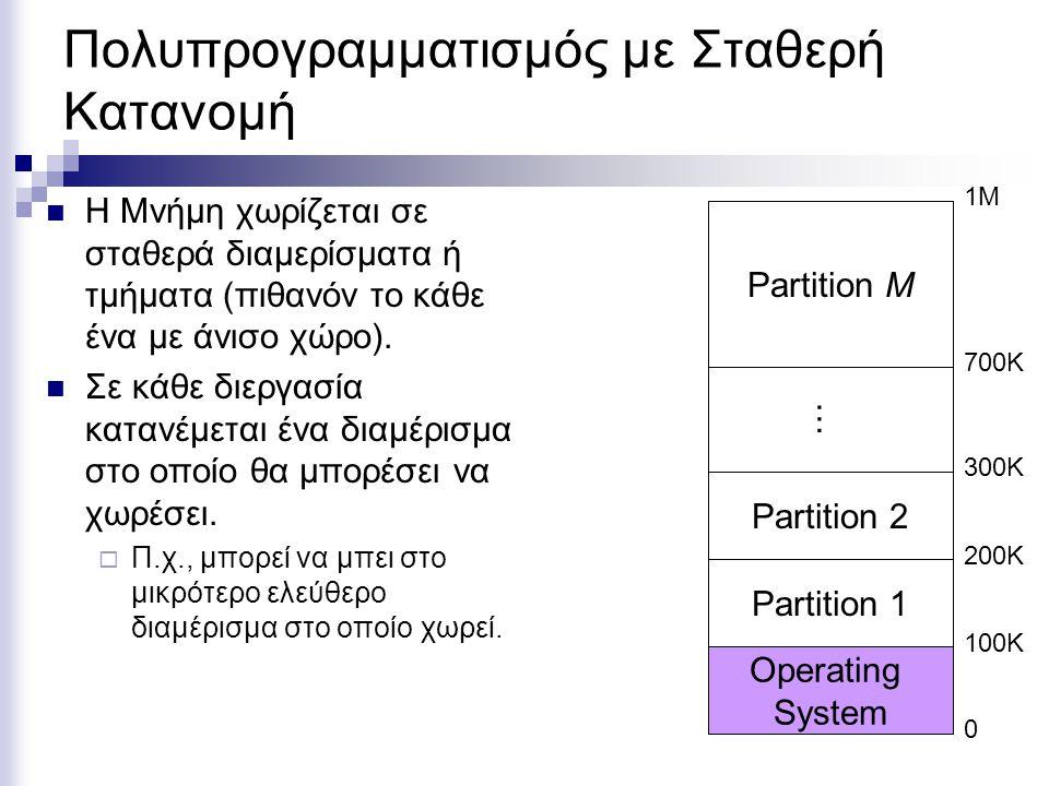 Πολυπρογραμματισμός με Σταθερή Κατανομή  Η Μνήμη χωρίζεται σε σταθερά διαμερίσματα ή τμήματα (πιθανόν το κάθε ένα με άνισο χώρο).