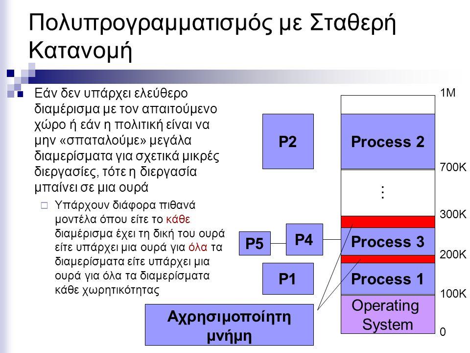 Πολυπρογραμματισμός με Σταθερή Κατανομή  Εάν δεν υπάρχει ελεύθερο διαμέρισμα με τον απαιτούμενο χώρο ή εάν η πολιτική είναι να μην «σπαταλούμε» μεγάλα διαμερίσματα για σχετικά μικρές διεργασίες, τότε η διεργασία μπαίνει σε μια ουρά  Υπάρχουν διάφορα πιθανά μοντέλα όπου είτε το κάθε διαμέρισμα έχει τη δική του ουρά είτε υπάρχει μια ουρά για όλα τα διαμερίσματα είτε υπάρχει μια ουρά για όλα τα διαμερίσματα κάθε χωρητικότητας 100Κ 200Κ 0 Operating System Partition 1 Partition 2 Partition M … 300Κ 700Κ 1M P1Process 1 P2Process 2 P4 P5 Process 3 Αχρησιμοποίητη μνήμη