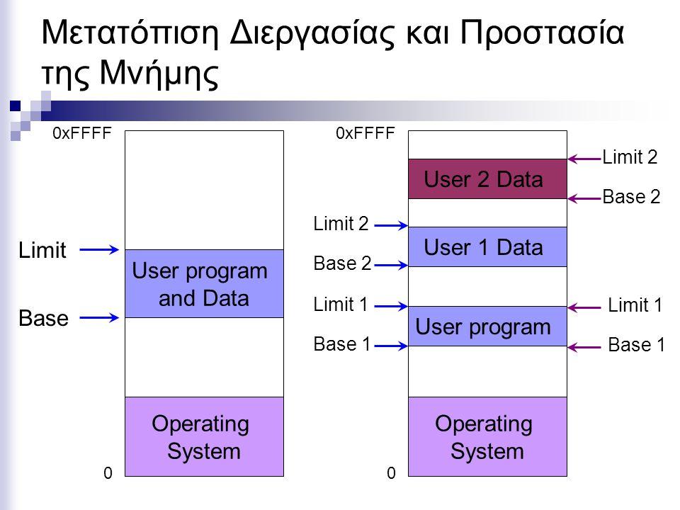 Μετατόπιση Διεργασίας και Προστασία της Μνήμης 0 0xFFFF Operating System User program and Data Base Limit 0 0xFFFF Operating System User program Base 1 Limit 1 Base 2 Limit 2 User 1 Data User 2 Data Base 1 Limit 1 Base 2 Limit 2
