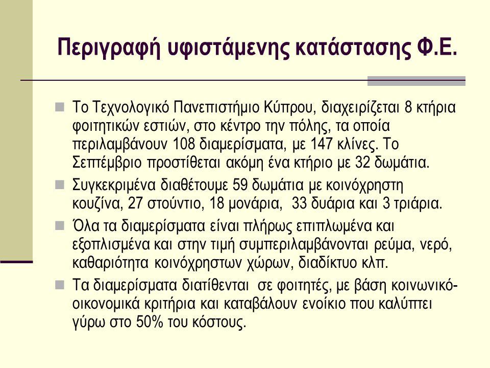 Περιγραφή υφιστάμενης κατάστασης Φ.Ε.  Το Τεχνολογικό Πανεπιστήμιο Κύπρου, διαχειρίζεται 8 κτήρια φοιτητικών εστιών, στο κέντρο την πόλης, τα οποία π