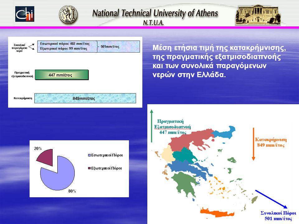 Μέση ετήσια τιμή της κατακρήμνισης, της πραγματικής εξατμισοδιαπνοής και των συνολικά παραγόμενων νερών στην Ελλάδα.
