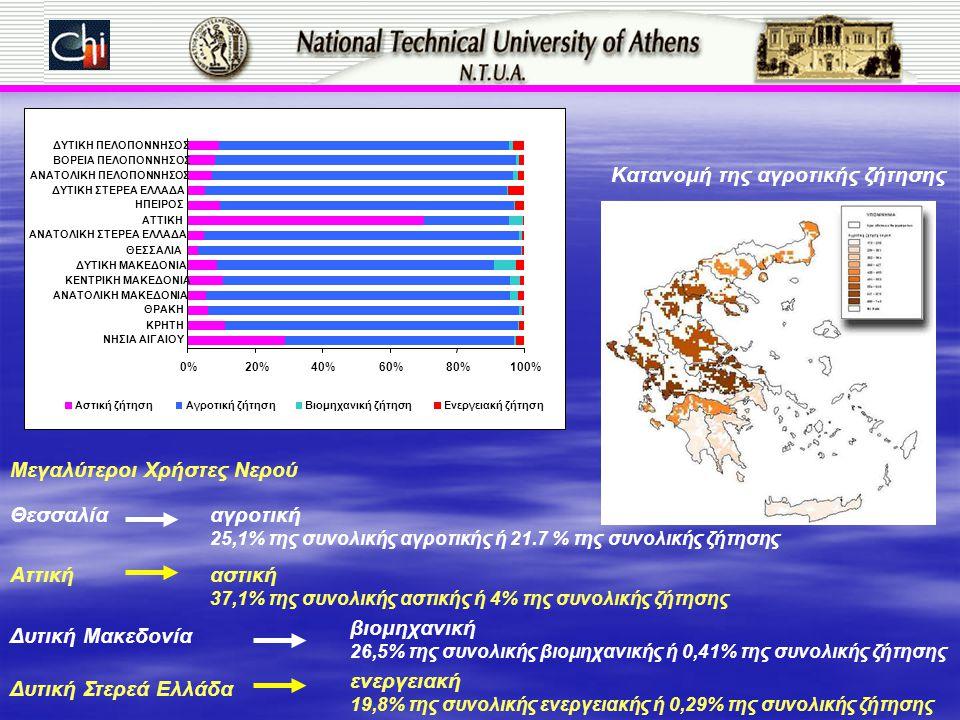 Κατανομή της αγροτικής ζήτησης 0%20%40%60%80%100% ΔΥΤΙΚΗ ΠΕΛΟΠΟΝΝΗΣΟΣ ΒΟΡΕΙΑ ΠΕΛΟΠΟΝΝΗΣΟΣ ΑΝΑΤΟΛΙΚΗ ΠΕΛΟΠΟΝΝΗΣΟΣ ΔΥΤΙΚΗ ΣΤΕΡΕΑ ΕΛΛΑΔΑ ΗΠΕΙΡΟΣ ΑΤΤΙΚΗ Α