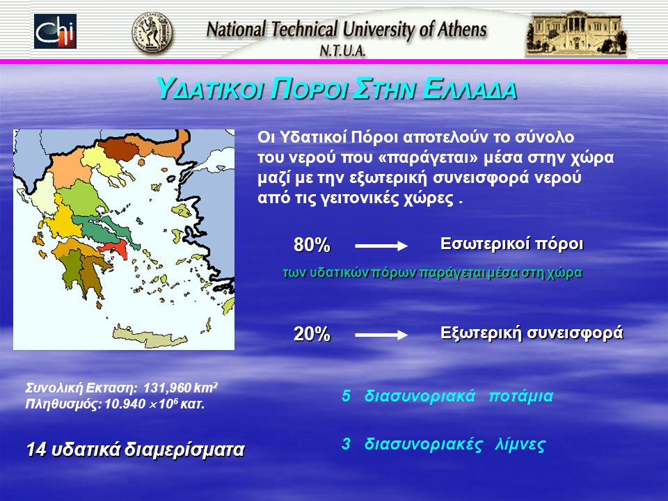 Κατανομή Συνολικής Κατακρήμνισης στην Ελλάδα Υ ΠΑΡΧΟΝΤΕΣ Υ ΔΑΤΙΚΟΙ Π ΟΡΟΙ Μέση ετήσια κατακρήμνιση: 849 mm Η Δυτική Ελλάδα δέχεται το μεγαλύτερο μέρος των βροχοπτώσεων.