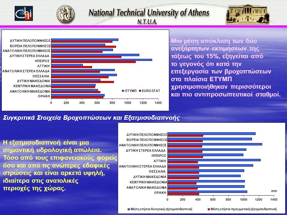 Δείκτης ξηρότητας για τον Ελλαδικό χώρο Κατανομή της απορροής στην Ελλάδα Ο Δείκτης ξηρότητας (της UNESCO): ορίζεται ως ο λόγος της μέσης υπερετήσιας βροχόπτωσης προς την αντίστοιχη δυνητική εξατμισοδιαπνοή