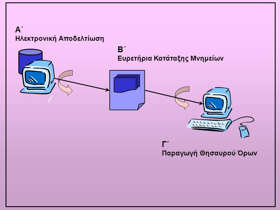 Α΄ Ηλεκτρονική Αποδελτίωση Β΄ Ευρετήρια Κατάταξης Μνημείων Γ΄ Παραγωγή Θησαυρού Όρων