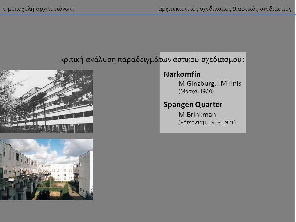 ε.μ.π.σχολή αρχιτεκτόνων. αρχιτεκτονικός σχεδιασμός 9.αστικός σχεδιασμός. κριτική ανάλυση παραδειγμάτων αστικού σχεδιασμού: Narkomfin M.Ginzburg, I.Mi