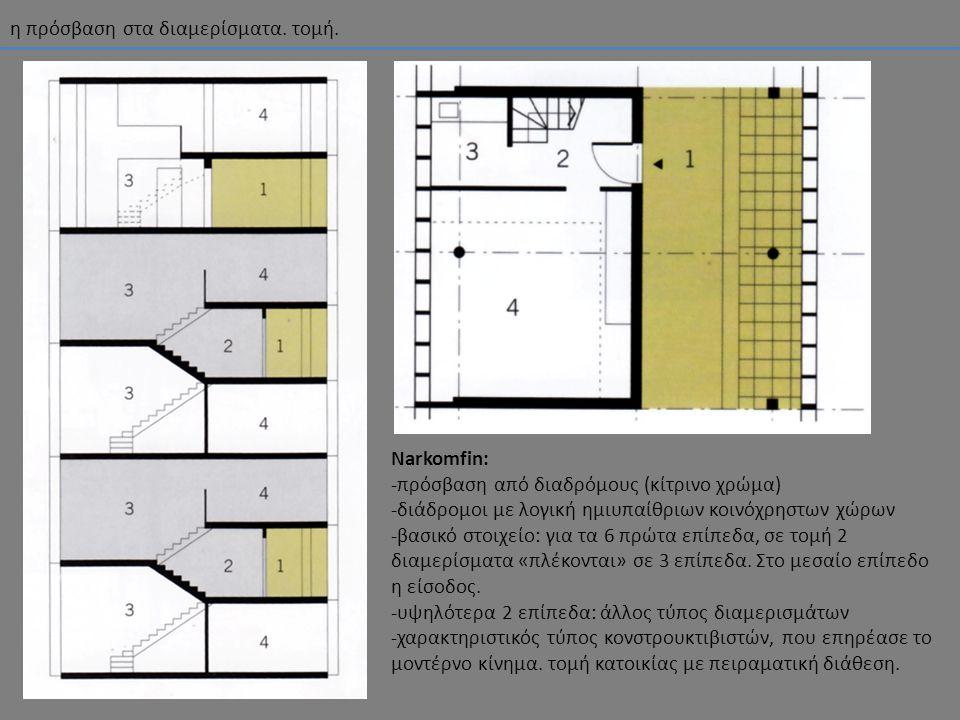 η πρόσβαση στα διαμερίσματα. τομή. Narkomfin: -πρόσβαση από διαδρόμους (κίτρινο χρώμα) -διάδρομοι με λογική ημιυπαίθριων κοινόχρηστων χώρων -βασικό στ