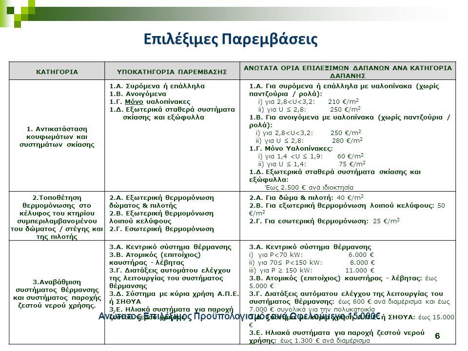7 1 η Ενεργειακή Επιθεώρηση/ Πρόταση Παρεμβάσεων Συλλογή προσφορών Αίτηση στην Τράπεζα 1/2/2011 - 31/3/2011 Διερεύνηση Επιλεξιμότητας Συγκριτική Αξιολόγηση Υλοποίηση Παρεμβάσεων Έκδοση Παραστατικών 2 η Ενεργειακή Επιθεώρηση Διαπίστωση Ολοκλήρωσης Έργου Εκταμίευση υπολοίπου Δανείου / Καταβολή Κινήτρων Πίνακες Κατάταξης – Υπαγωγή Αίτησης Διαδικασία Προγράμματος - Βήματα Υπογραφή Δανειακής Σύμβασης - Εκταμίευση προκαταβολής (Απρίλιος 2011) Προετοιμασία / Διερεύνηση Υπαγωγής Άλφα Εθνική Πειραιώς Eurobank