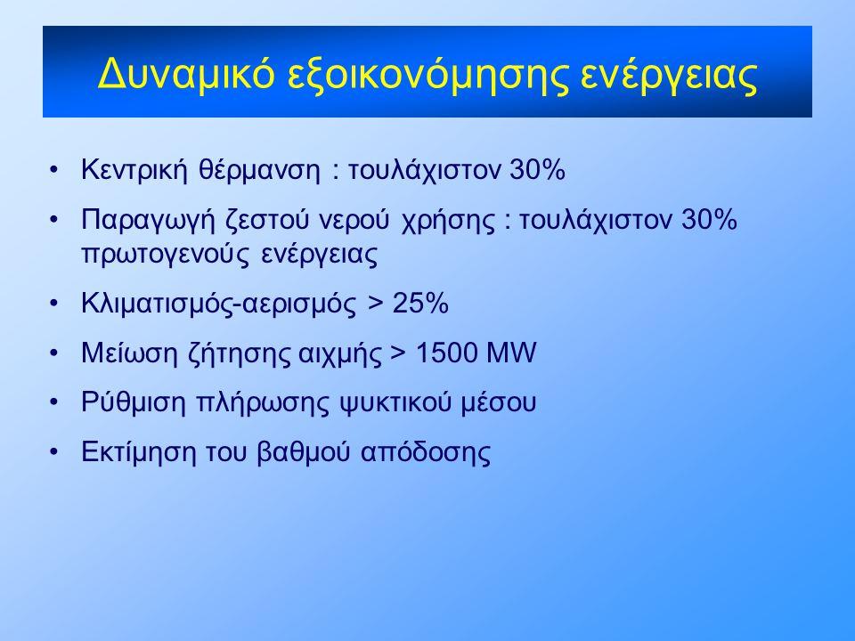 Δυναμικό εξοικονόμησης ενέργειας •Κεντρική θέρμανση : τουλάχιστον 30% •Παραγωγή ζεστού νερού χρήσης : τουλάχιστον 30% πρωτογενούς ενέργειας •Κλιματισμ