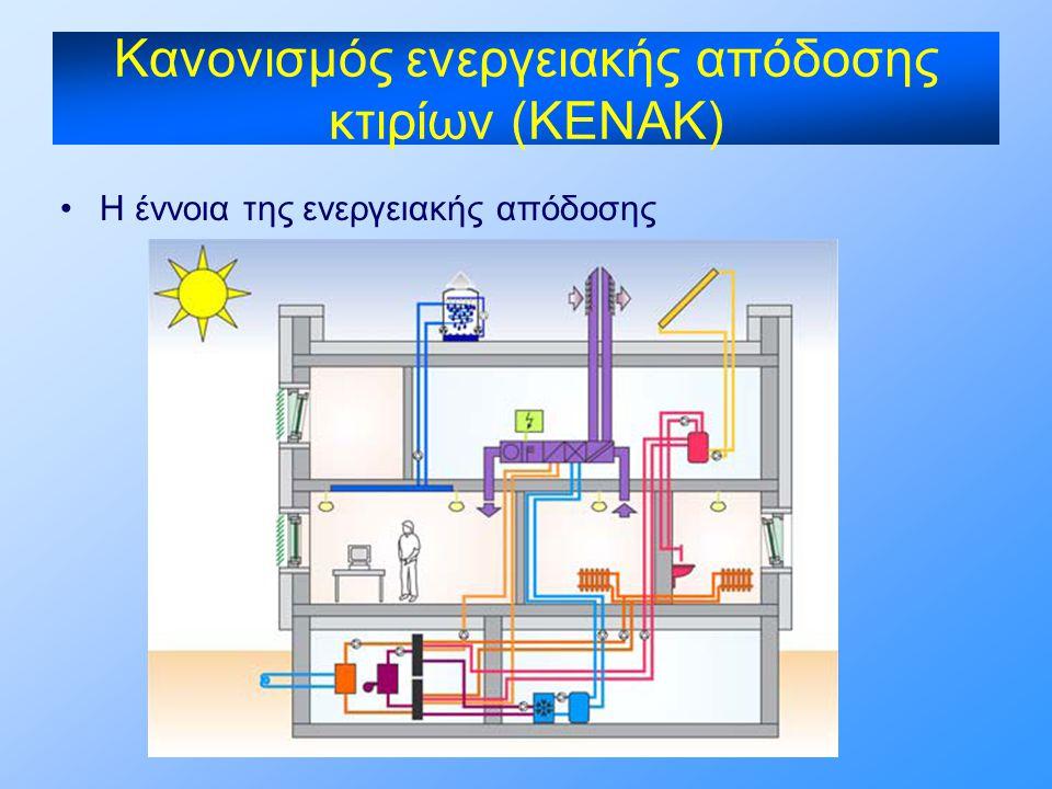 Κανονισμός ενεργειακής απόδοσης κτιρίων (ΚΕΝΑΚ) •Η έννοια της ενεργειακής απόδοσης