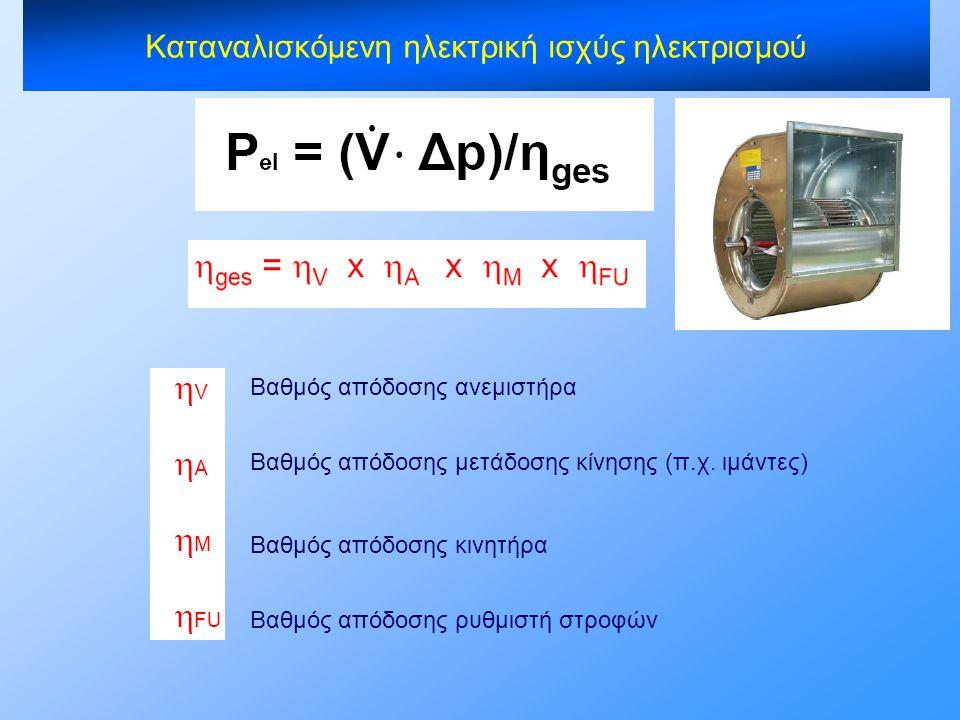 Βαθμός απόδοσης ανεμιστήρα Βαθμός απόδοσης μετάδοσης κίνησης (π.χ. ιμάντες) Βαθμός απόδοσης κινητήρα Βαθμός απόδοσης ρυθμιστή στροφών Καταναλισκόμενη
